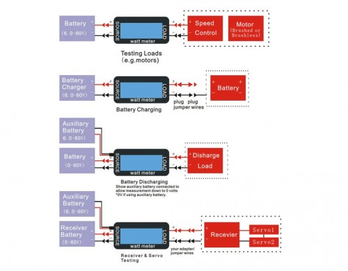 200AWMP6 500x390 htrc 200a high precision multi function watt meter power analyzer watt meter wiring diagram at eliteediting.co